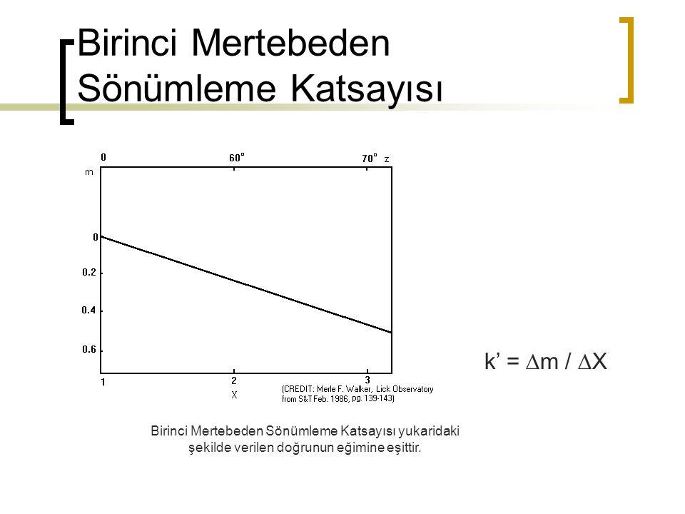 Birinci Mertebeden Sönümleme Katsayısı Birinci Mertebeden Sönümleme Katsayısı yukaridaki şekilde verilen doğrunun eğimine eşittir. k' =  m /  X