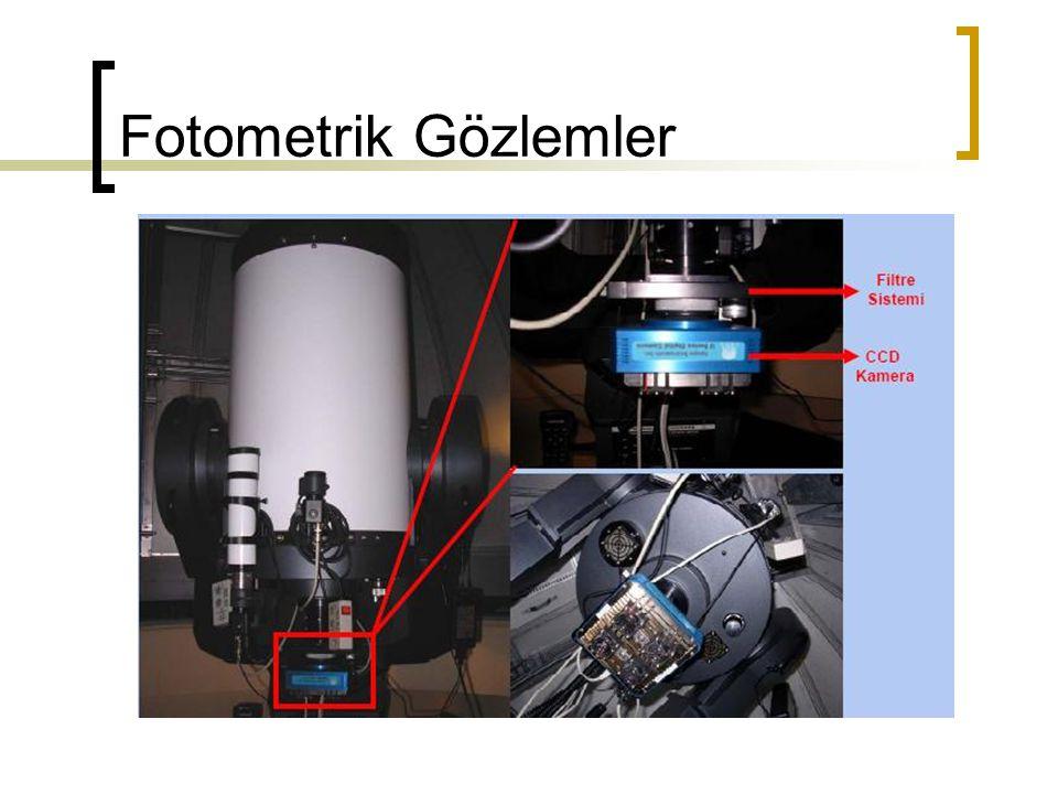 Atmosferik Sönümleme Hava Kütlesi X = 1 / cos(z) = sec(z)z < 60 º X = sec(z) – 0.0018167(sec(z)-1) – 0.02875(sec(z)-1) 2 - 0.0008083(sec(z)-1) 3 z  60 º