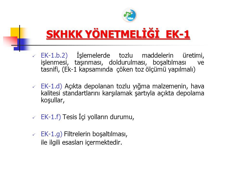 SKHKK YÖNETMELİĞİ EK-1 EK-1.b.2) İşlemelerde tozlu maddelerin üretimi, işlenmesi, taşınması, doldurulması, boşaltılması ve tasnifi, (Ek-1 kapsamında çöken toz ölçümü yapılmalı) EK-1.d) Açıkta depolanan tozlu yığma malzemenin, hava kalitesi standartlarını karşılamak şartıyla açıkta depolama koşullar, EK-1.f) Tesis İçi yolların durumu, EK-1.g) Filtrelerin boşaltılması, ile ilgili esasları içermektedir.