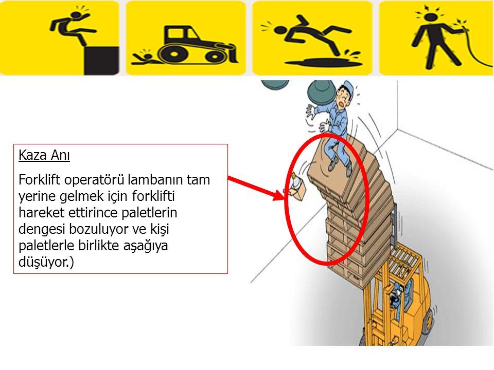 Kaza Anı Forklift operatörü lambanın tam yerine gelmek için forklifti hareket ettirince paletlerin dengesi bozuluyor ve kişi paletlerle birlikte aşağı