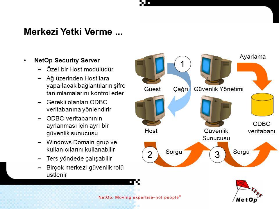 Merkezi Yetki Verme... NetOp Security Server –Özel bir Host modülüdür –Ağ üzerinden Host'lara yapaılacak bağlantıların şifre tanımlamalarını kontrol e
