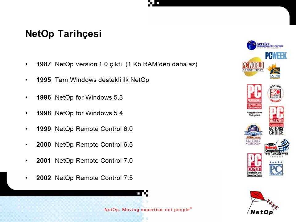 NetOp modülleri Guest – Host modülü kurulu PC'lerin uzaktan kontrolünü sağlar.