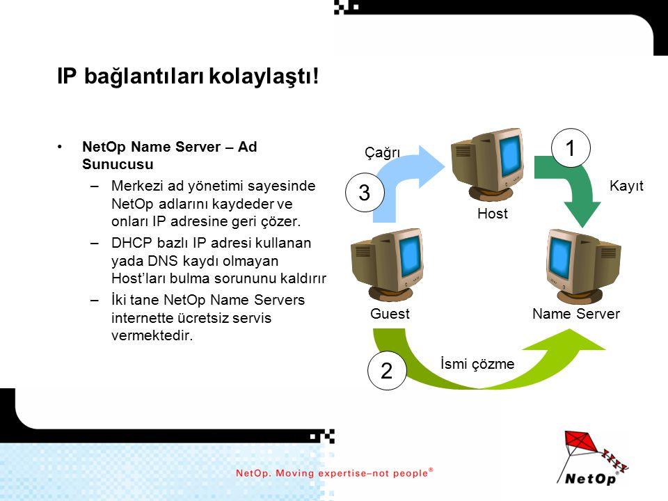 IP bağlantıları kolaylaştı! NetOp Name Server – Ad Sunucusu –Merkezi ad yönetimi sayesinde NetOp adlarını kaydeder ve onları IP adresine geri çözer. –