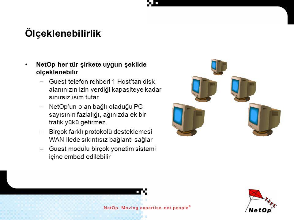 Ölçeklenebilirlik NetOp her tür şirkete uygun şekilde ölçeklenebilir –Guest telefon rehberi 1 Host'tan disk alanınızın izin verdiği kapasiteye kadar s