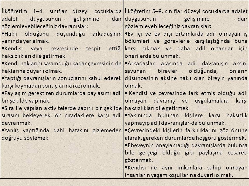 İlköğretim 1–4.