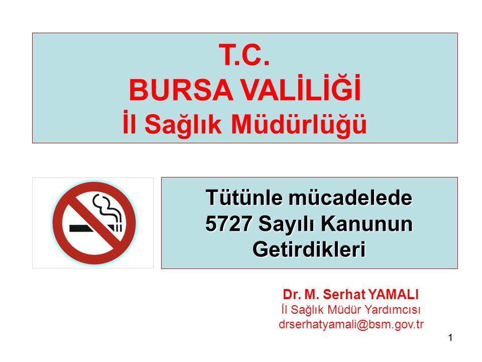 11 Tütünle mücadelede 5727 Sayılı Kanunun Getirdikleri T.C. BURSA VALİLİĞİ İl Sağlık Müdürlüğü Dr. M. Serhat YAMALI İl Sağlık Müdür Yardımcısı drserha