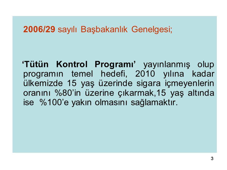333 2006/29 sayılı Başbakanlık Genelgesi; 'Tütün Kontrol Programı' yayınlanmış olup programın temel hedefi, 2010 yılına kadar ülkemizde 15 yaş üzerind