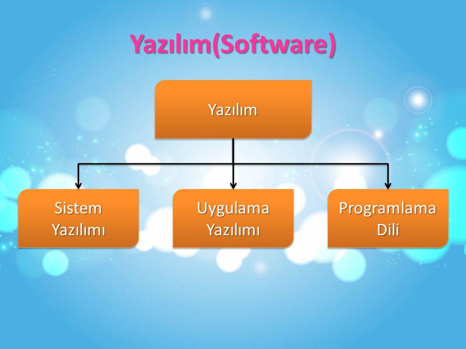 Yazılım(Software) YazılımYazılım Sistem Yazılımı Uygulama Yazılımı Programlama Dili