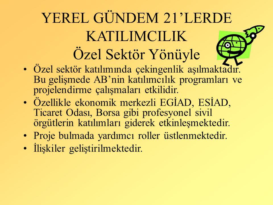YEREL GÜNDEM 21'LERDE KATILIMCILIK Özel Sektör Yönüyle Özel sektör katılımında çekingenlik aşılmaktadır.
