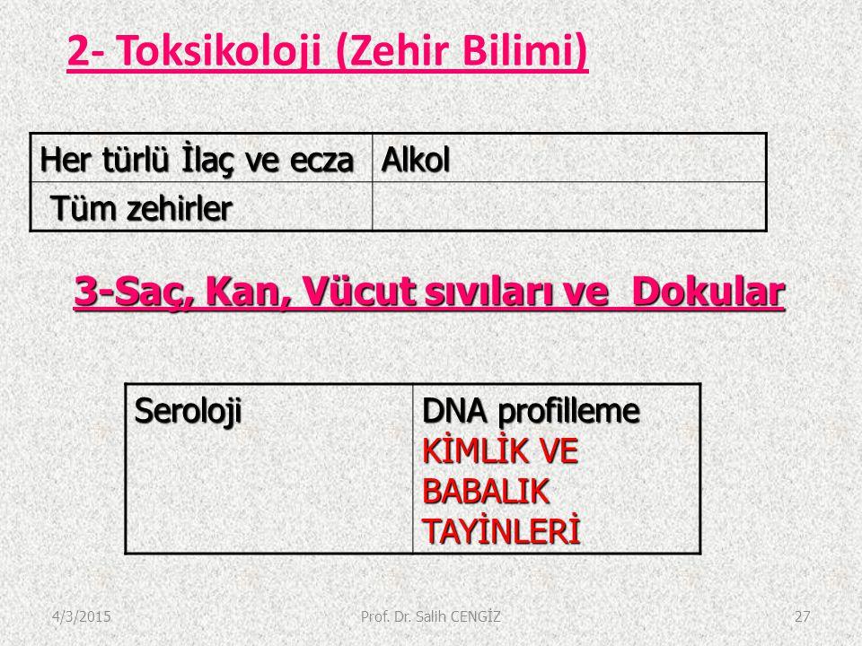 Her türlü İlaç ve ecza Alkol Tüm zehirler Tüm zehirler 2- Toksikoloji (Zehir Bilimi) 4/3/2015Prof.