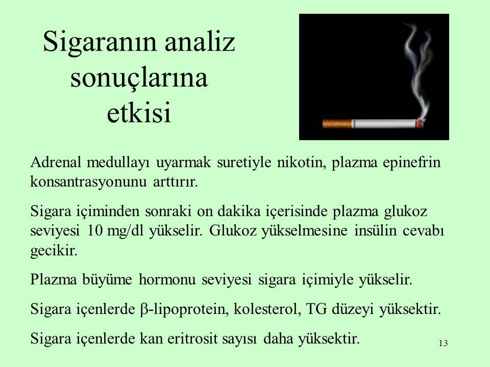 13 Sigaranın analiz sonuçlarına etkisi Adrenal medullayı uyarmak suretiyle nikotin, plazma epinefrin konsantrasyonunu arttırır. Sigara içiminden sonra