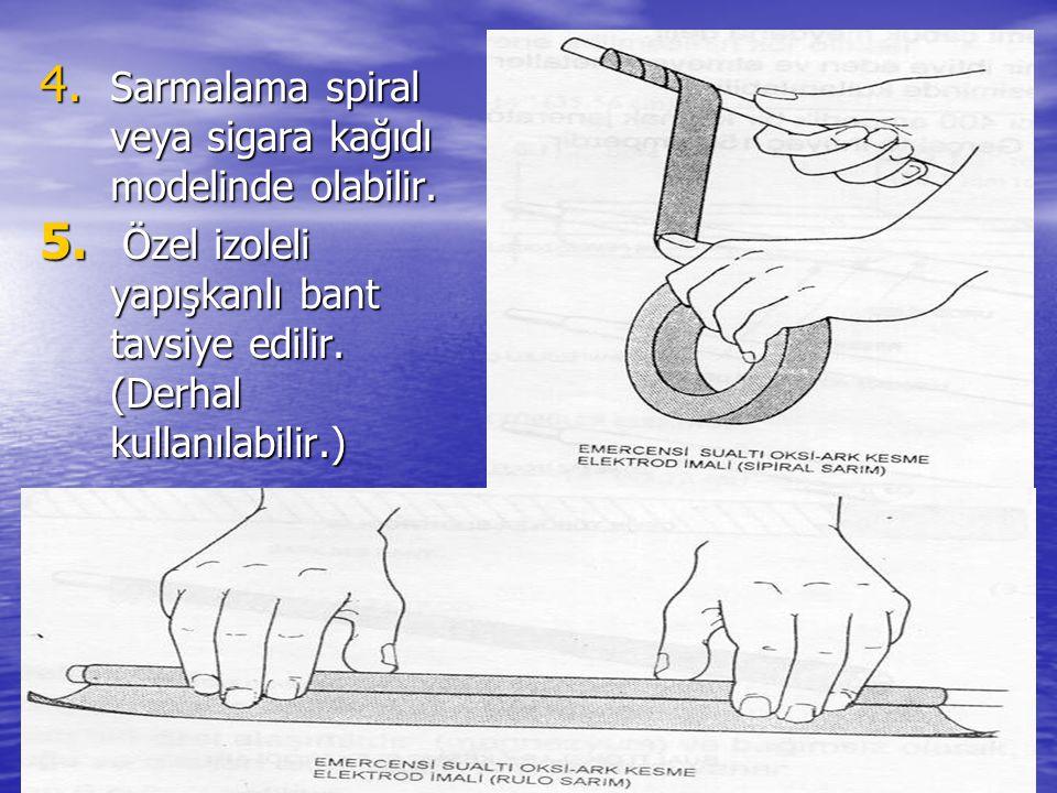 4. Sarmalama spiral veya sigara kağıdı modelinde olabilir. 5. Özel izoleli yapışkanlı bant tavsiye edilir. (Derhal kullanılabilir.)