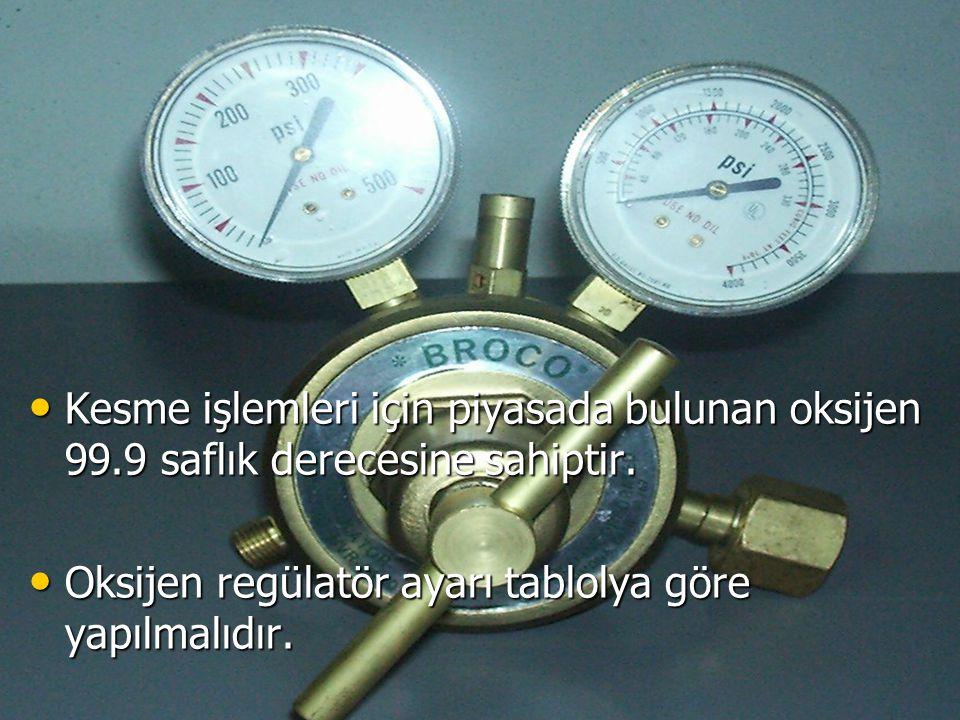 Kesme işlemleri için piyasada bulunan oksijen 99.9 saflık derecesine sahiptir. Kesme işlemleri için piyasada bulunan oksijen 99.9 saflık derecesine sa