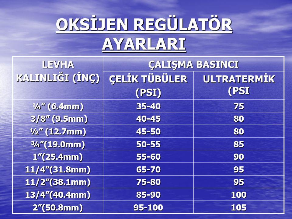 """OKSİJEN REGÜLATÖR AYARLARI LEVHA KALINLIĞI (İNÇ) ÇALIŞMA BASINCI ÇELİK TÜBÜLER (PSI) ULTRATERMİK (PSI ¼"""" (6.4mm) 35-4075 3/8"""" (9.5mm) 3/8"""" (9.5mm)40-4"""