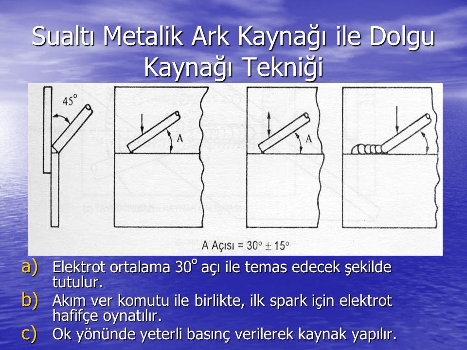 Sualtı Metalik Ark Kaynağı ile Dolgu Kaynağı Tekniği a) Elektrot ortalama 30 o açı ile temas edecek şekilde tutulur. b) Akım ver komutu ile birlikte,