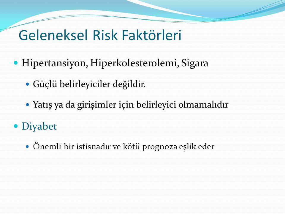 Geleneksel Risk Faktörleri Hipertansiyon, Hiperkolesterolemi, Sigara Güçlü belirleyiciler değildir. Yatış ya da girişimler için belirleyici olmamalıdı