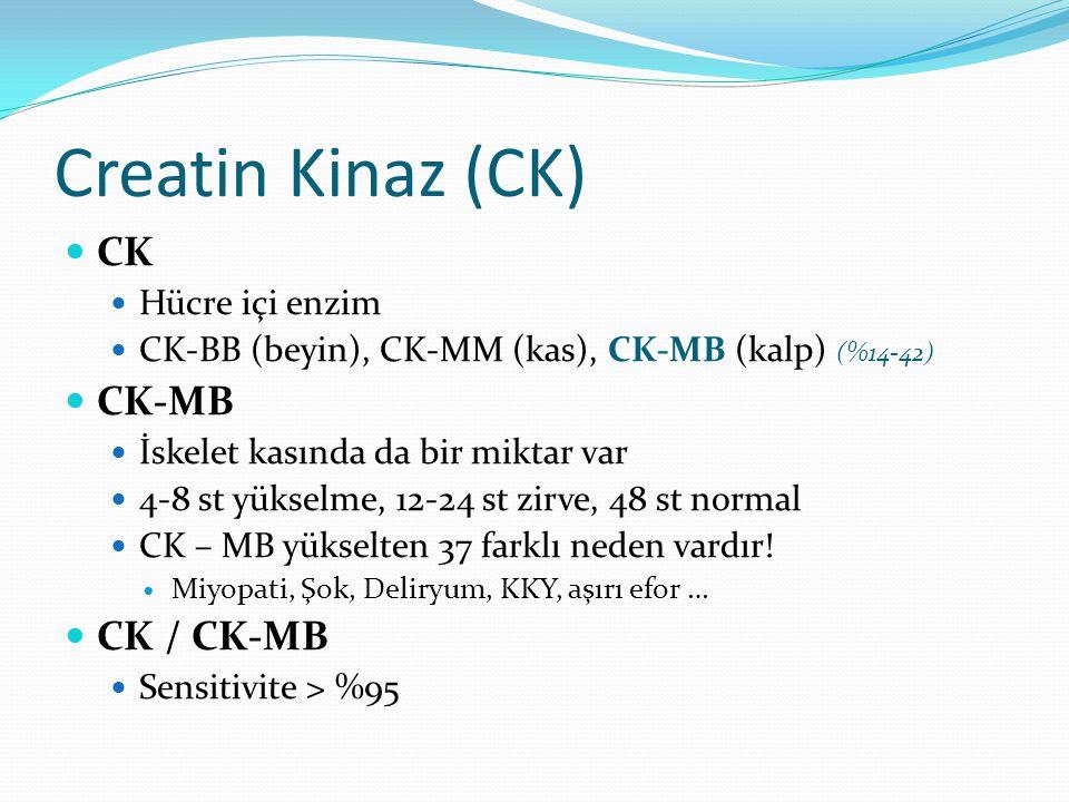 Creatin Kinaz (CK) CK Hücre içi enzim CK-BB (beyin), CK-MM (kas), CK-MB (kalp) (%14-42) CK-MB İskelet kasında da bir miktar var 4-8 st yükselme, 12-24