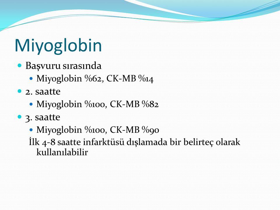 Miyoglobin Başvuru sırasında Miyoglobin %62, CK-MB %14 2. saatte Miyoglobin %100, CK-MB %82 3. saatte Miyoglobin %100, CK-MB %90 İlk 4-8 saatte infark