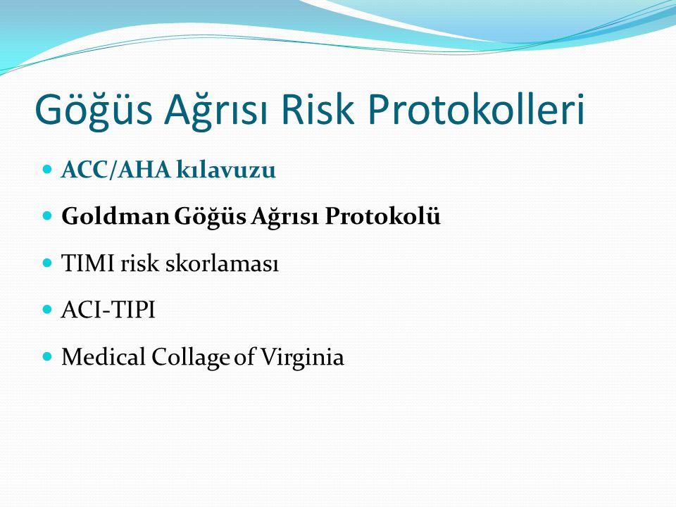 Göğüs Ağrısı Risk Protokolleri ACC/AHA kılavuzu Goldman Göğüs Ağrısı Protokolü TIMI risk skorlaması ACI-TIPI Medical Collage of Virginia