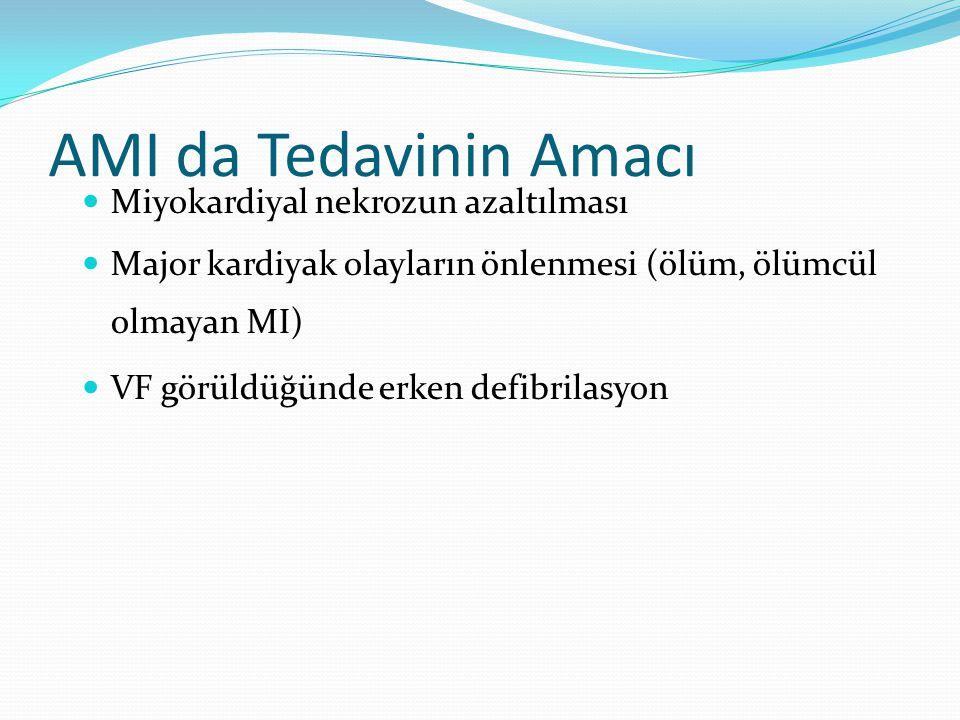 AMI da Tedavinin Amacı Miyokardiyal nekrozun azaltılması Major kardiyak olayların önlenmesi (ölüm, ölümcül olmayan MI) VF görüldüğünde erken defibrila