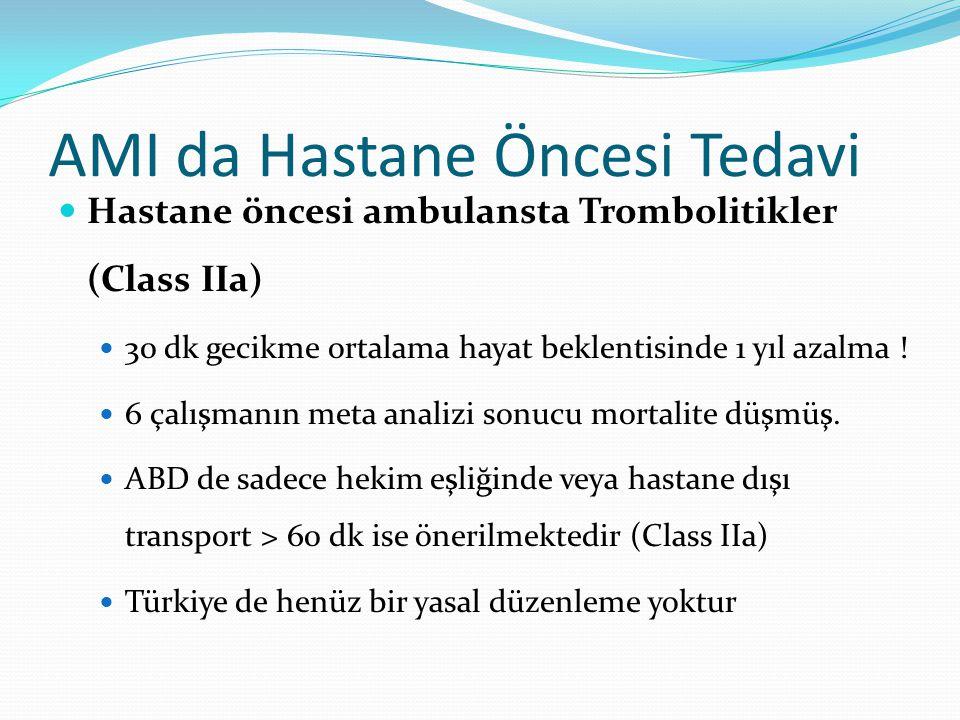 AMI da Hastane Öncesi Tedavi Hastane öncesi ambulansta Trombolitikler (Class IIa) 30 dk gecikme ortalama hayat beklentisinde 1 yıl azalma ! 6 çalışman