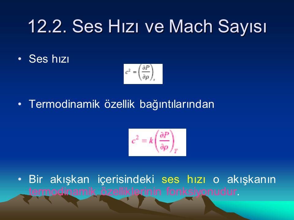 12.2. Ses Hızı ve Mach Sayısı Ses hızı Termodinamik özellik bağıntılarından Bir akışkan içerisindeki ses hızı o akışkanın termodinamik özelliklerinin