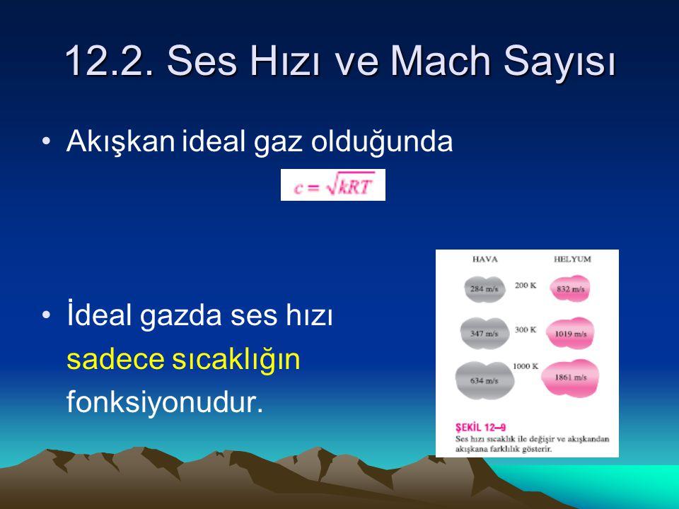 12.2. Ses Hızı ve Mach Sayısı Akışkan ideal gaz olduğunda İdeal gazda ses hızı sadece sıcaklığın fonksiyonudur.