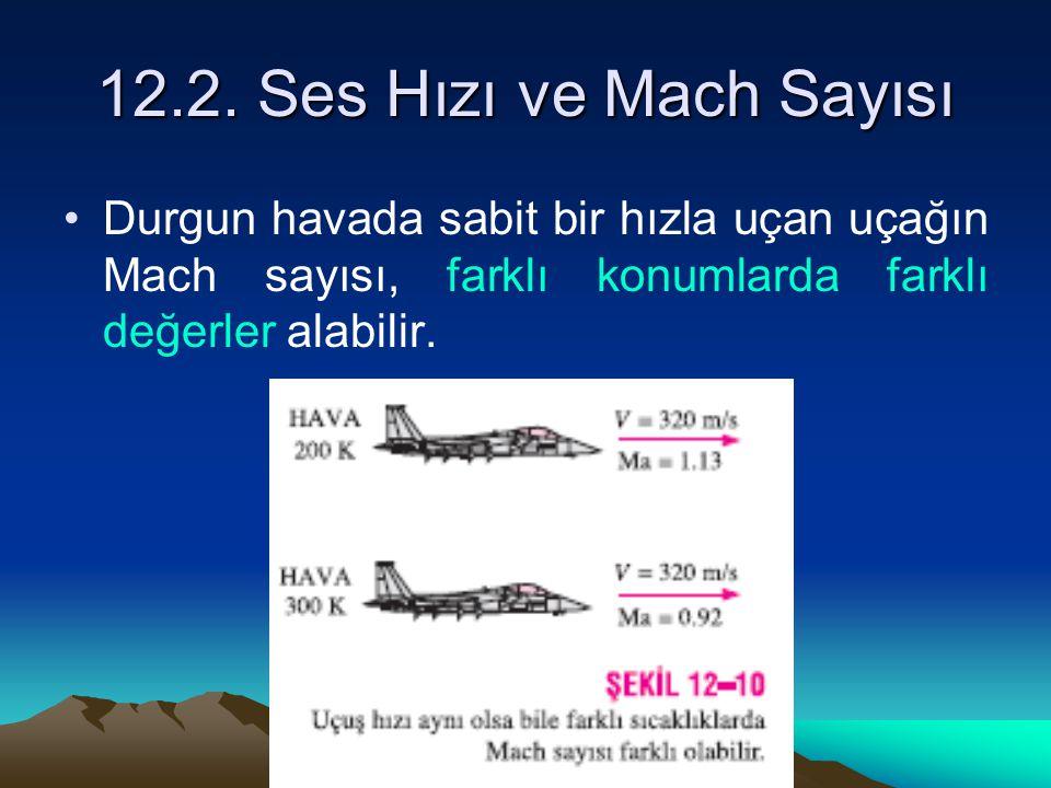 12.2. Ses Hızı ve Mach Sayısı Durgun havada sabit bir hızla uçan uçağın Mach sayısı, farklı konumlarda farklı değerler alabilir.