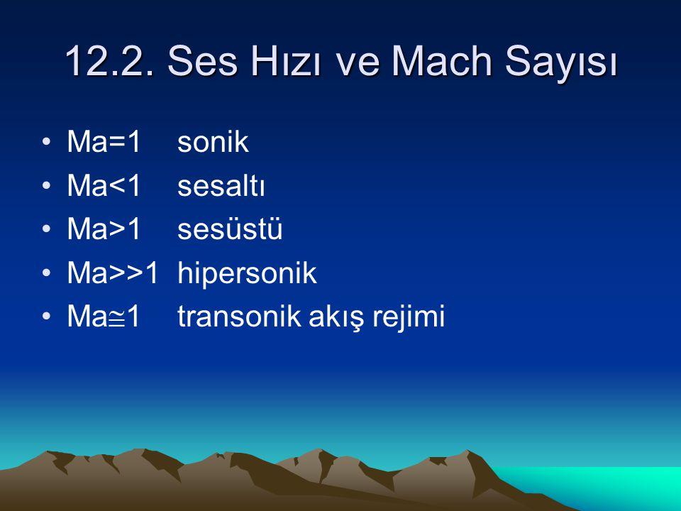 12.2. Ses Hızı ve Mach Sayısı Ma=1sonik Ma<1sesaltı Ma>1sesüstü Ma>>1 hipersonik Ma  1 transonik akış rejimi