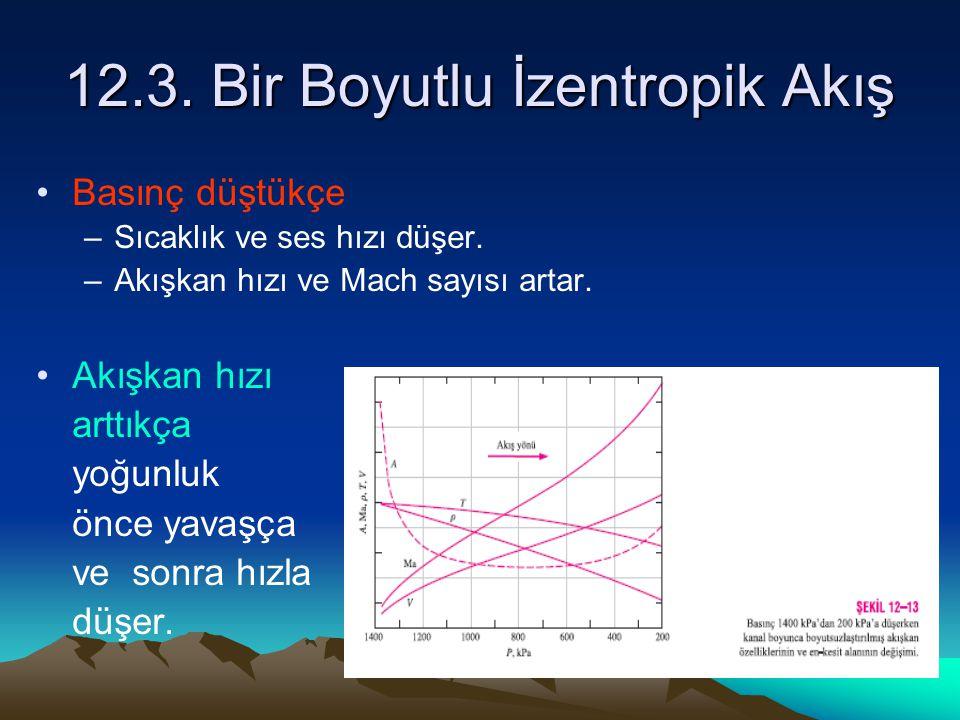 12.3. Bir Boyutlu İzentropik Akış Basınç düştükçe –Sıcaklık ve ses hızı düşer. –Akışkan hızı ve Mach sayısı artar. Akışkan hızı arttıkça yoğunluk önce