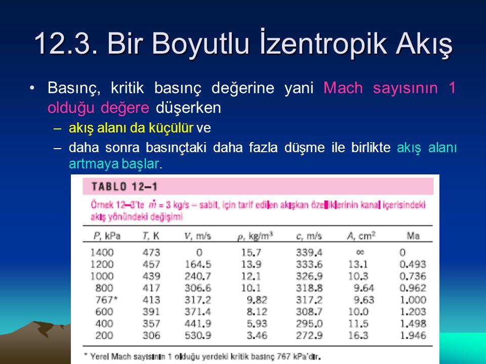 12.3. Bir Boyutlu İzentropik Akış Basınç, kritik basınç değerine yani Mach sayısının 1 olduğu değere düşerken –akış alanı da küçülür ve –daha sonra ba