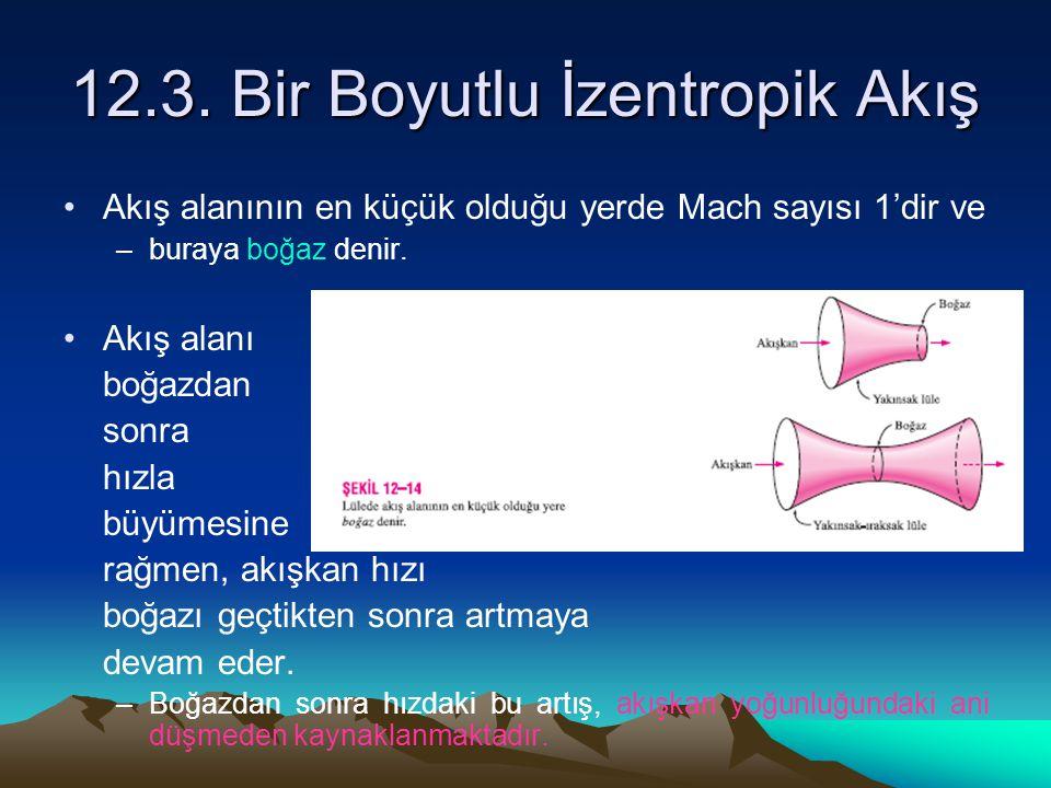 12.3. Bir Boyutlu İzentropik Akış Akış alanının en küçük olduğu yerde Mach sayısı 1'dir ve –buraya boğaz denir. Akış alanı boğazdan sonra hızla büyüme