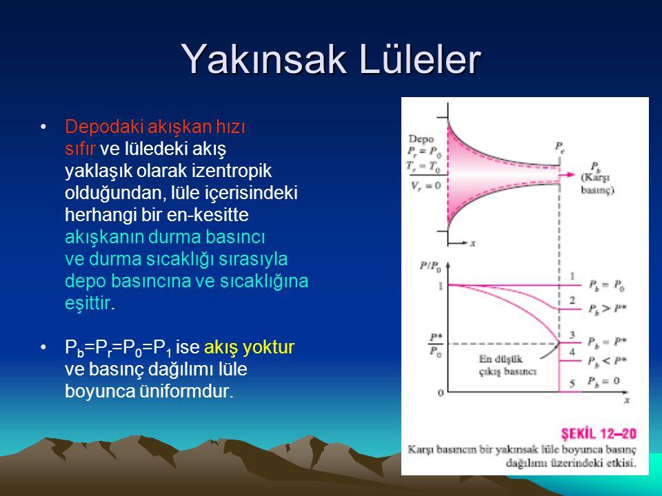 Yakınsak Lüleler Depodaki akışkan hızı sıfır ve lüledeki akış yaklaşık olarak izentropik olduğundan, lüle içerisindeki herhangi bir en-kesitte akışkan