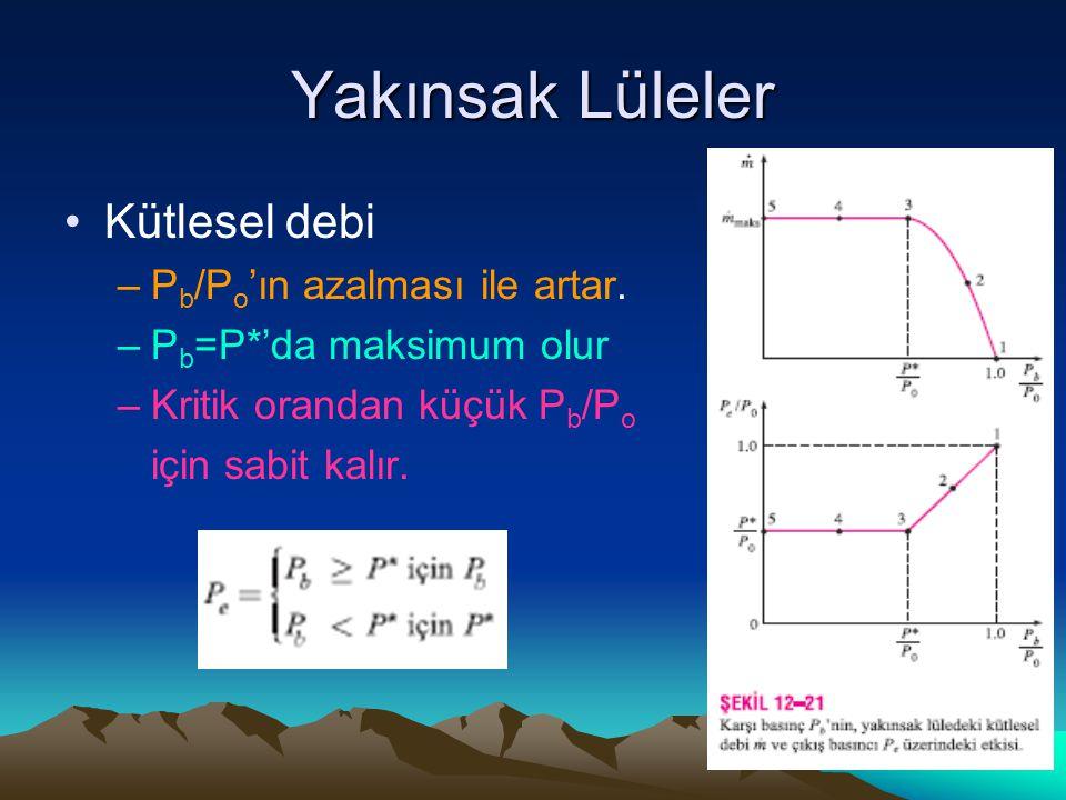 Yakınsak Lüleler Kütlesel debi –P b /P o 'ın azalması ile artar. –P b =P*'da maksimum olur –Kritik orandan küçük P b /P o için sabit kalır.