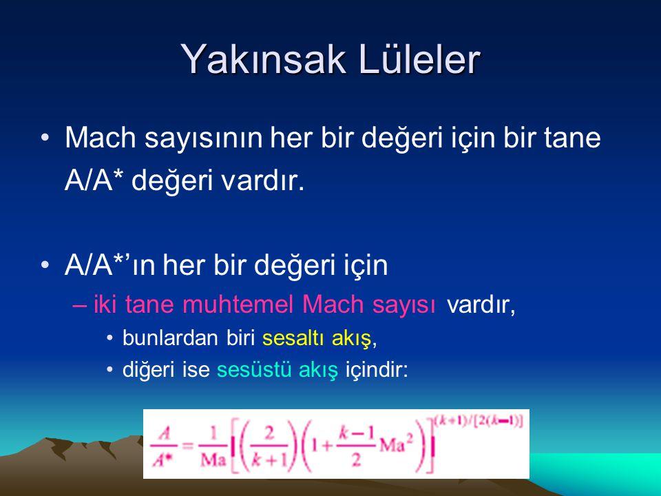 Yakınsak Lüleler Mach sayısının her bir değeri için bir tane A/A* değeri vardır. A/A*'ın her bir değeri için –iki tane muhtemel Mach sayısı vardır, bu