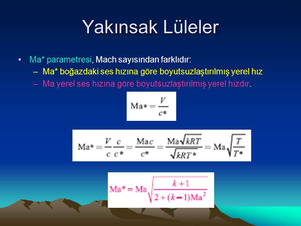 Yakınsak Lüleler Ma* parametresi, Mach sayısından farklıdır: –Ma* boğazdaki ses hızına göre boyutsuzlaştırılmış yerel hız –Ma yerel ses hızına göre bo