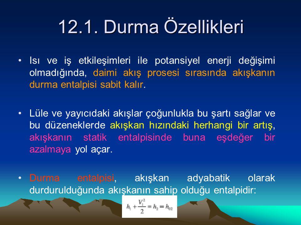 Örnek 12.5
