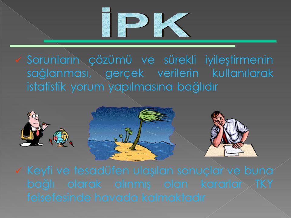 Proses yeterliliği için; Cp ve Cpk  1 olmalıdır.