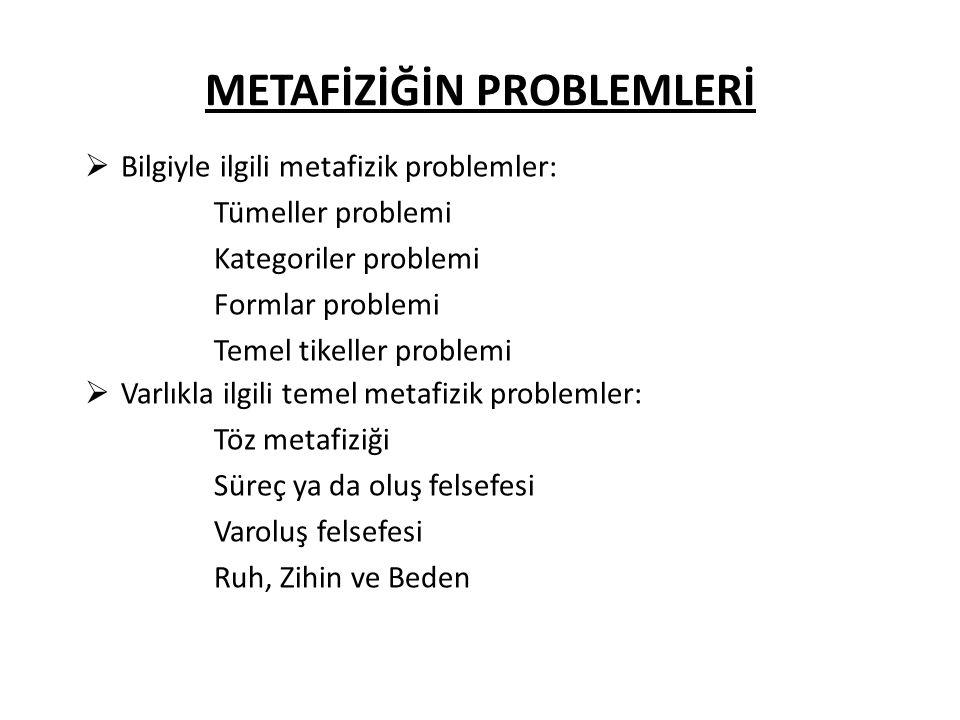 METAFİZİĞİN PROBLEMLERİ  Bilgiyle ilgili metafizik problemler: Tümeller problemi Kategoriler problemi Formlar problemi Temel tikeller problemi  Varl