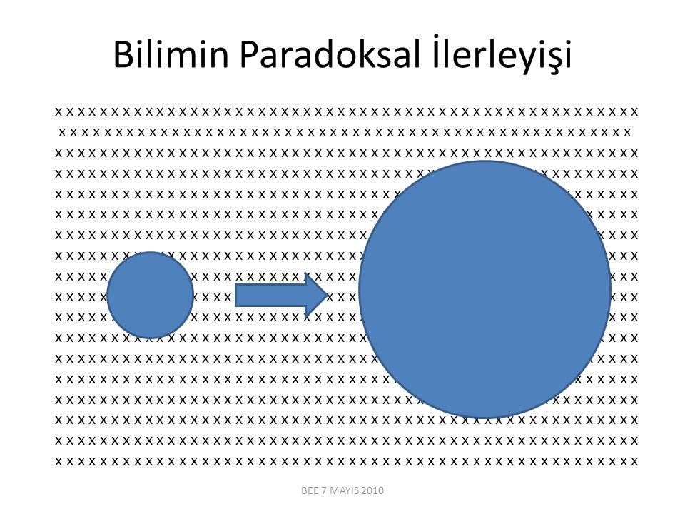 Bilimin Paradoksal İlerleyişi BEE 7 MAYIS 2010 x x x x x x x x x x x x x x x x x x x x x x x x x x x x x x x x x x x x x x x x x x x x x x x x x x x x