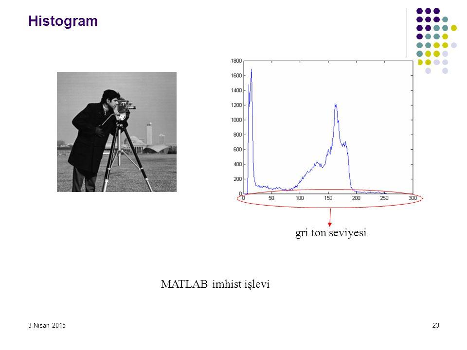 3 Nisan 201523 Histogram gri ton seviyesi MATLAB imhist işlevi