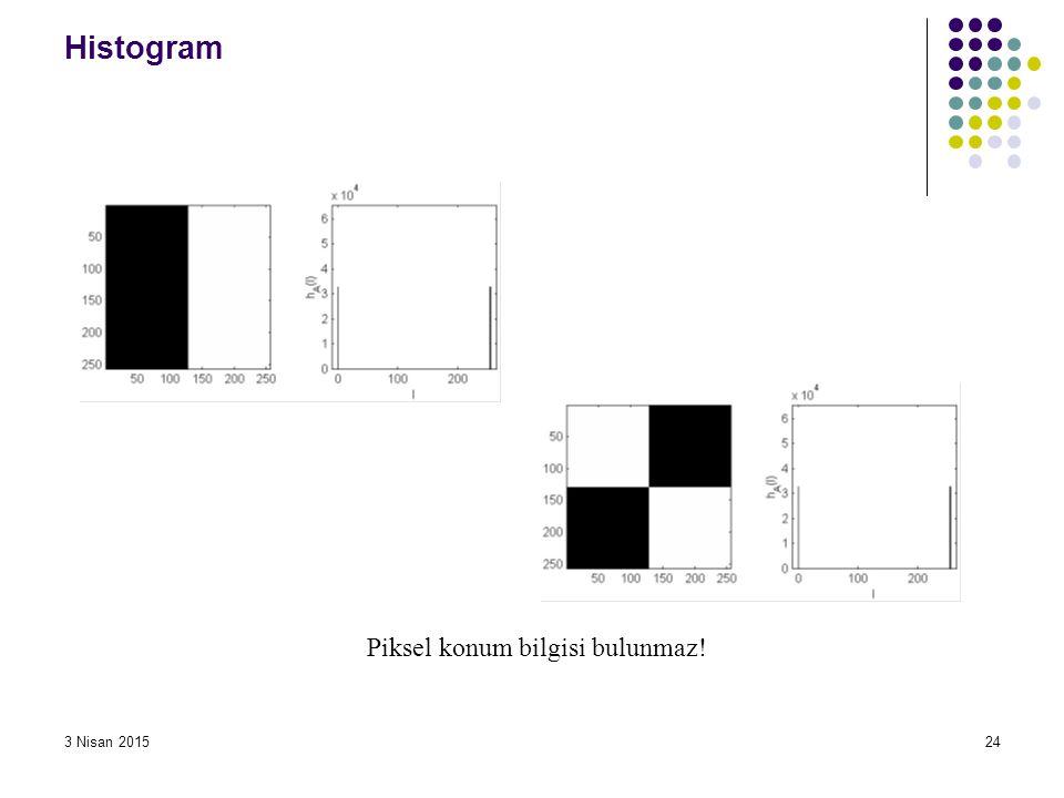 3 Nisan 201524 Histogram Piksel konum bilgisi bulunmaz!