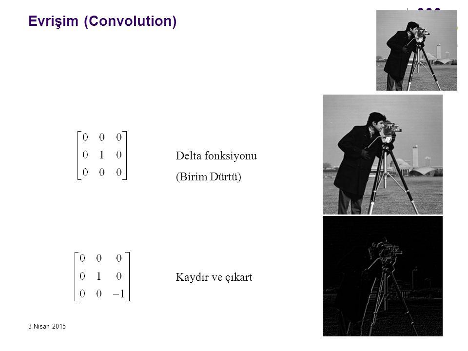 3 Nisan 201535 Evrişim (Convolution) Delta fonksiyonu (Birim Dürtü) Kaydır ve çıkart