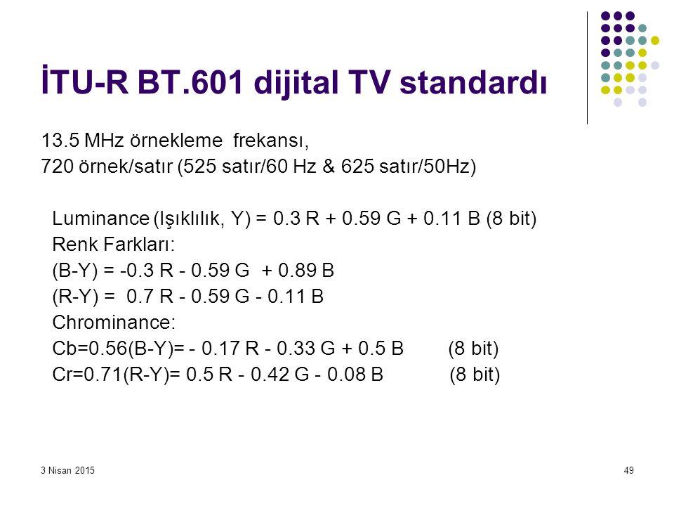 3 Nisan 201549 İTU-R BT.601 dijital TV standardı 13.5 MHz örnekleme frekansı, 720 örnek/satır (525 satır/60 Hz & 625 satır/50Hz) Luminance (Işıklılık,