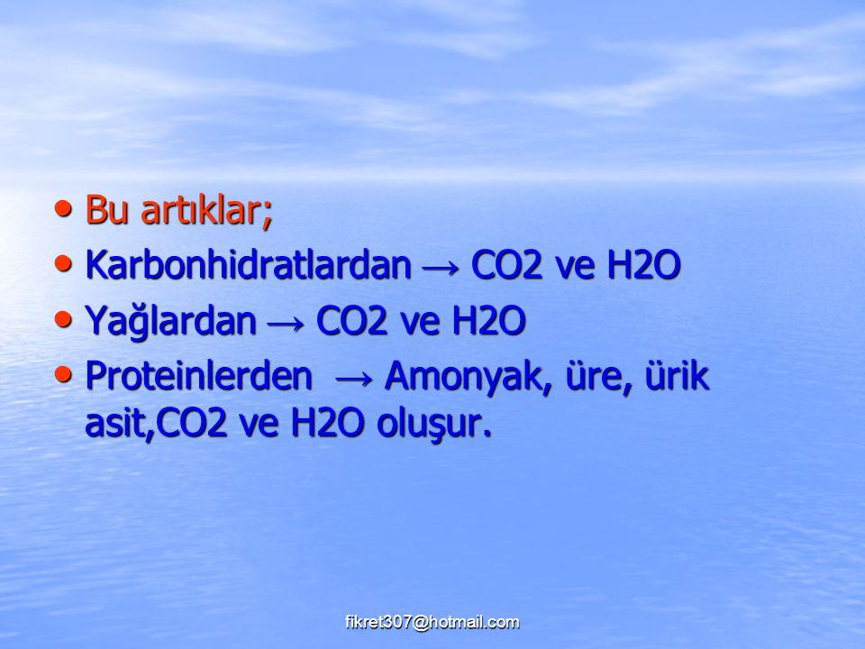 fikret307@hotmail.com Bu artıklar; Bu artıklar; Karbonhidratlardan → CO2 ve H2O Karbonhidratlardan → CO2 ve H2O Yağlardan → CO2 ve H2O Yağlardan → CO2