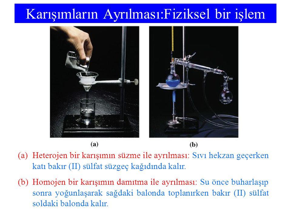 Karışımların Ayrılması:Fiziksel bir işlem (a)Heterojen bir karışımın süzme ile ayrılması: Sıvı hekzan geçerken katı bakır (II) sülfat süzgeç kağıdında kalır.