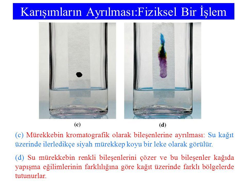 Karışımların Ayrılması:Fiziksel Bir İşlem (c) Mürekkebin kromatografik olarak bileşenlerine ayrılması: Su kağıt üzerinde ilerledikçe siyah mürekkep ko