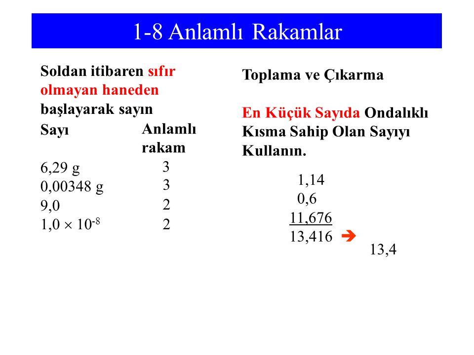 1-8 Anlamlı Rakamlar Sayı 6,29 g 0,00348 g 9,0 1,0  10 -8 Soldan itibaren sıfır olmayan haneden başlayarak sayın Toplama ve Çıkarma En Küçük Sayıda Ondalıklı Kısma Sahip Olan Sayıyı Kullanın.