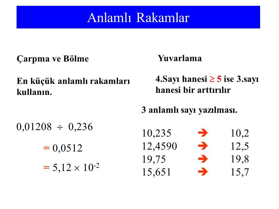 Anlamlı Rakamlar Çarpma ve Bölme En küçük anlamlı rakamları kullanın. 0,01208  0,236 Yuvarlama 4.Sayı hanesi  5 ise 3.sayı hanesi bir arttırılır 3 a