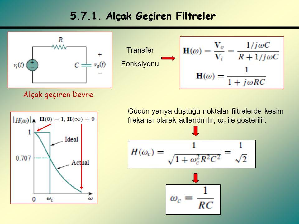 AGFYGF (AGF) (YGF)